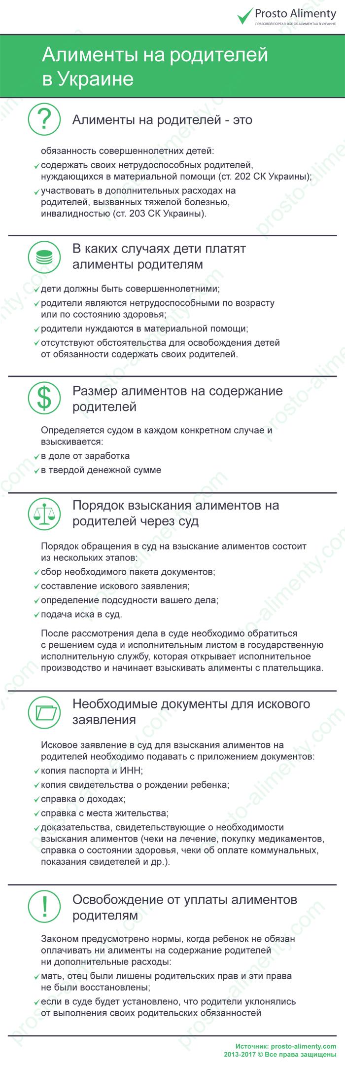 алименты на родителей в Украине